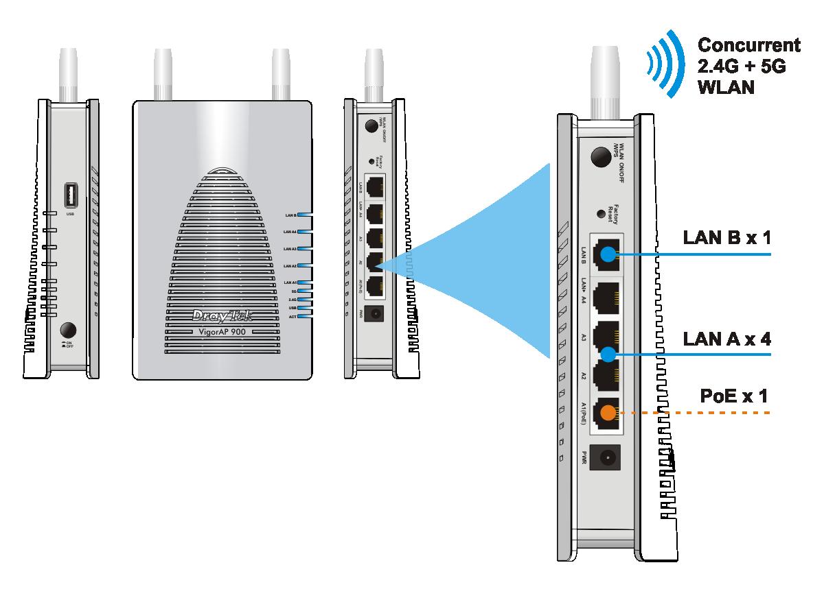 1-ap900_interface