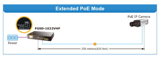 vhp-switch-extended-poe-mode