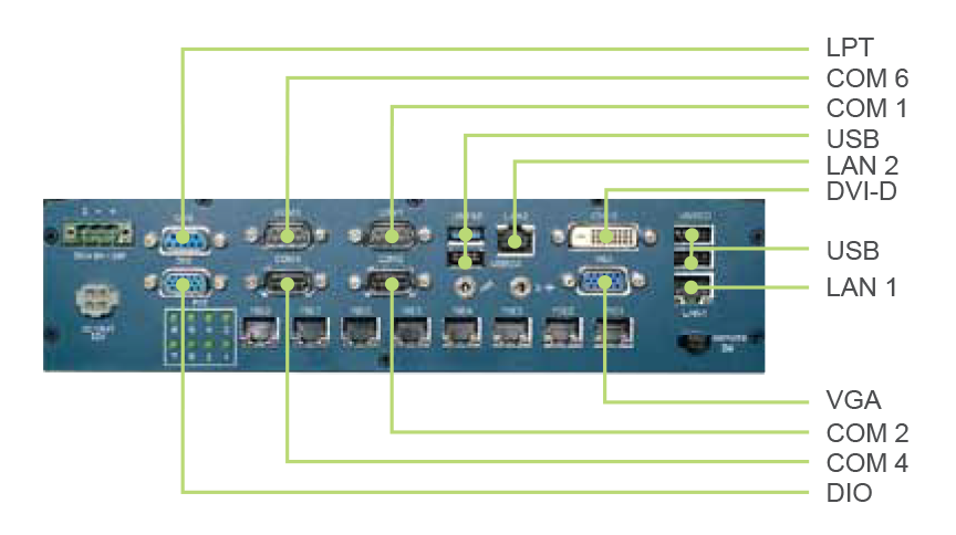 industrial-computer-input-output-ports