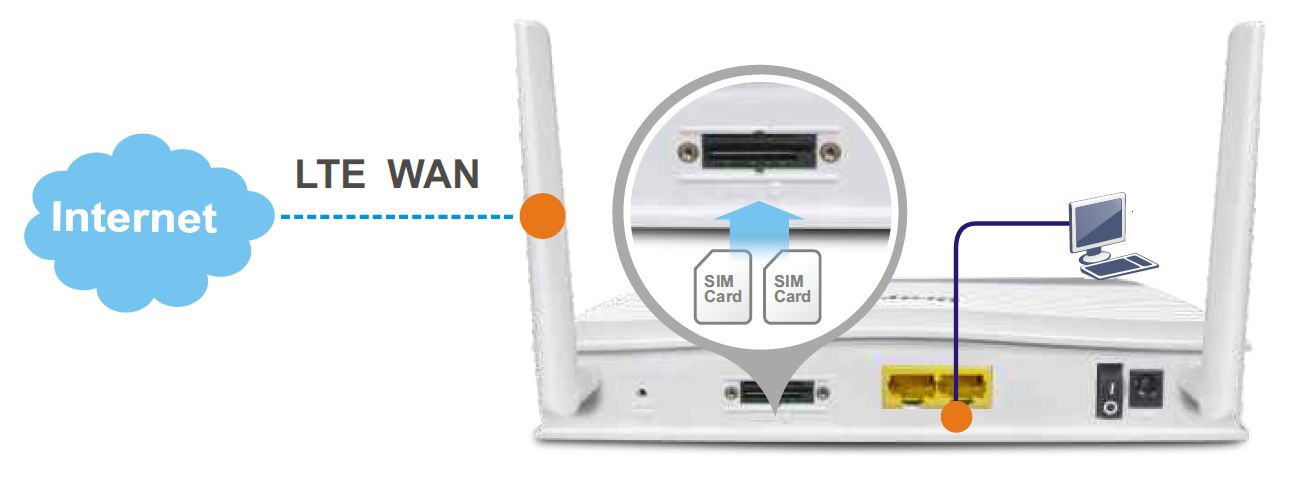 4G LTE Router_1